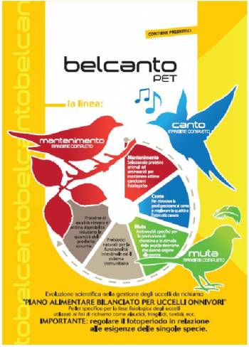 BEL CANTO CANTO 10 kg
